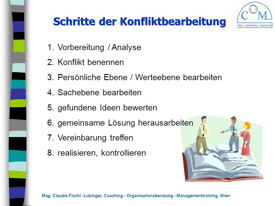 Mag. Claudia Fischl -Lubinger, Coaching - Organisationsberatung - Managementtraining, Wien Schritte der Konfliktbearbeitung 1.Vorbereitung / Analyse 2
