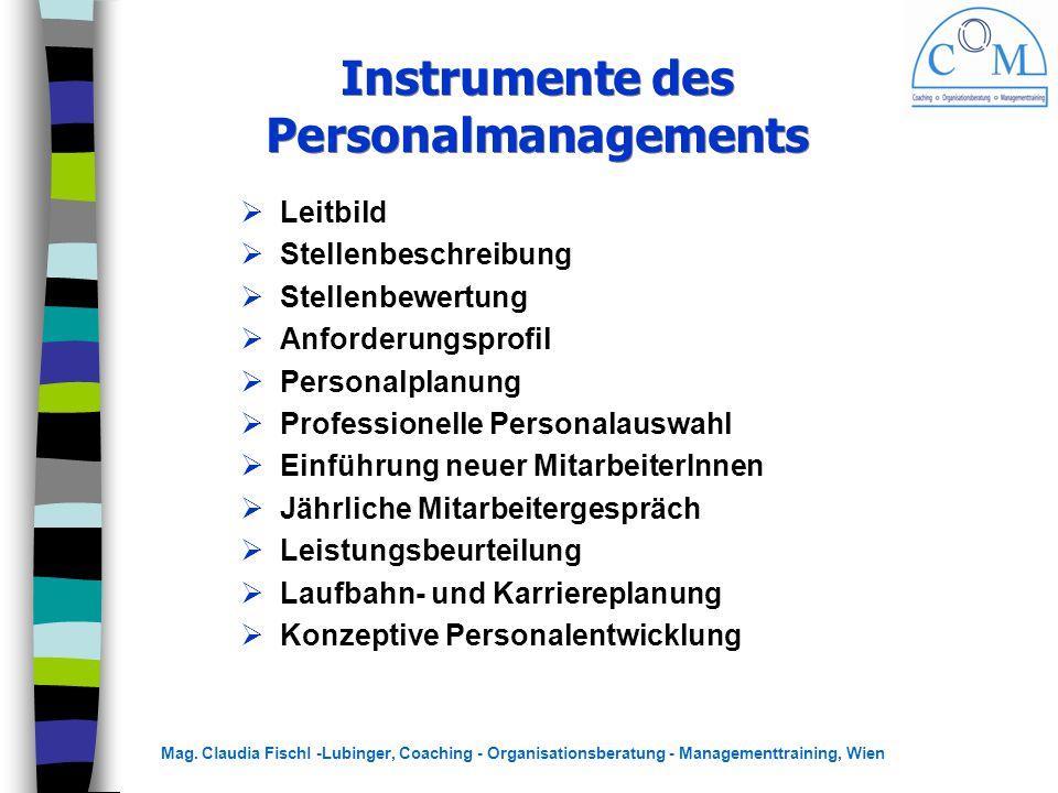 Mag. Claudia Fischl -Lubinger, Coaching - Organisationsberatung - Managementtraining, Wien Instrumente des Personalmanagements  Leitbild  Stellenbes