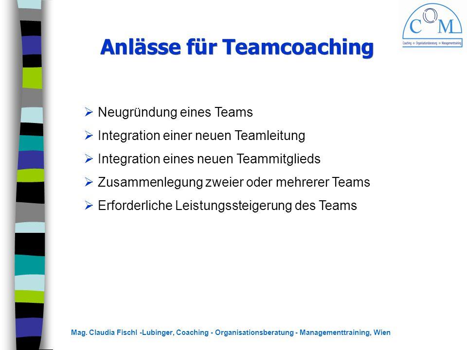 Anlässe für Teamcoaching  Neugründung eines Teams  Integration einer neuen Teamleitung  Integration eines neuen Teammitglieds  Zusammenlegung zwei