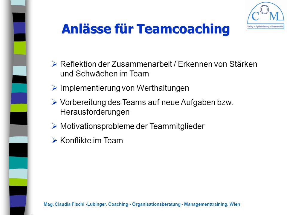 Mag. Claudia Fischl -Lubinger, Coaching - Organisationsberatung - Managementtraining, Wien Anlässe für Teamcoaching  Reflektion der Zusammenarbeit /