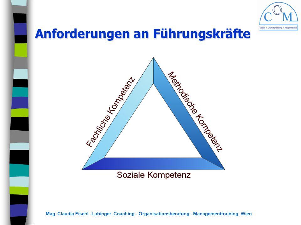 Mag. Claudia Fischl -Lubinger, Coaching - Organisationsberatung - Managementtraining, Wien Anforderungen an Führungskräfte