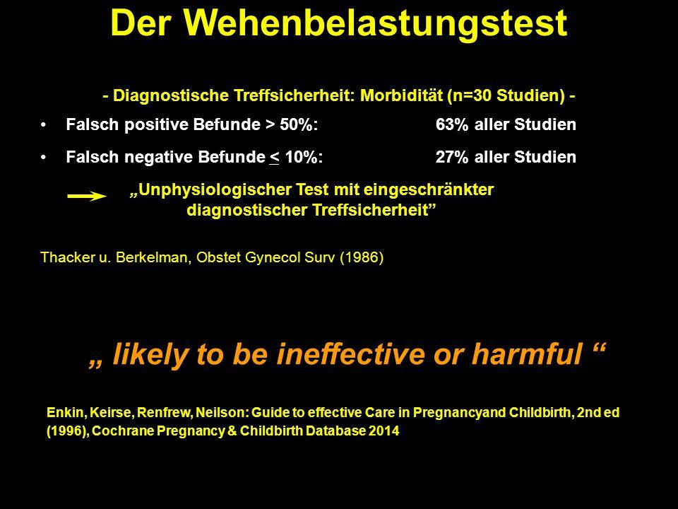 Der Wehenbelastungstest - Diagnostische Treffsicherheit: Morbidität (n=30 Studien) - Falsch positive Befunde > 50%: 63% aller Studien Falsch negative