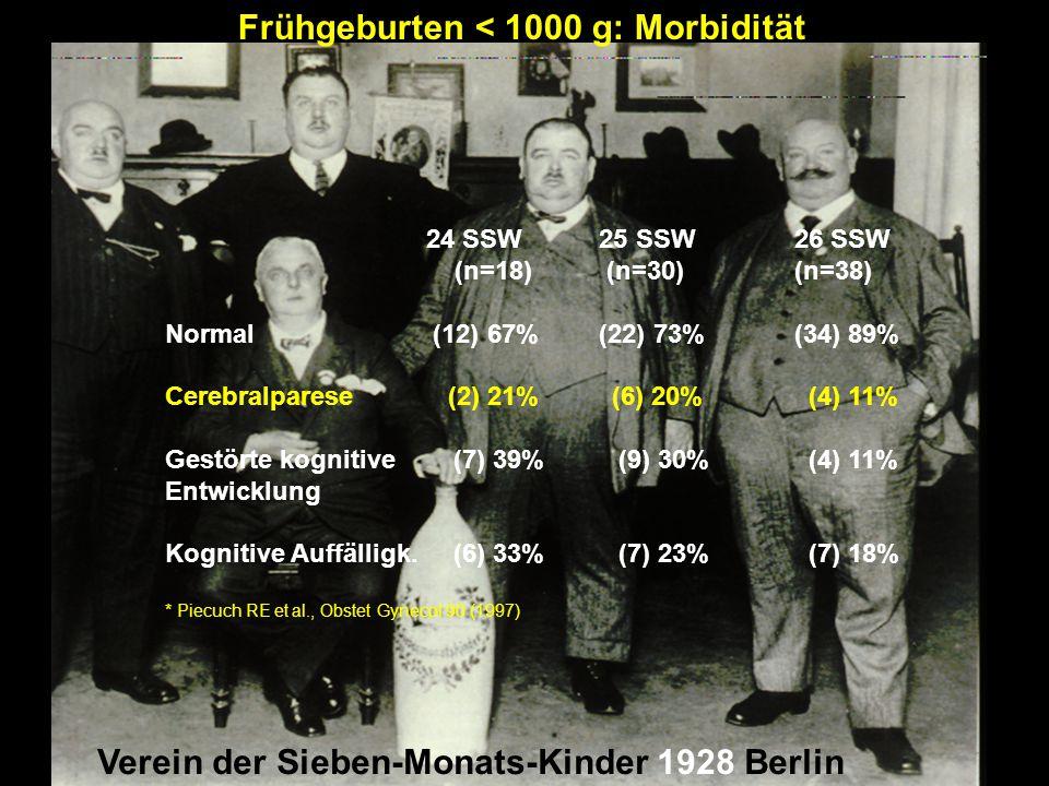 Frühgeburten < 1000 g: Morbidität 24 SSW 25 SSW 26 SSW (n=18) (n=30) (n=38) Normal (12) 67% (22) 73% (34) 89% Cerebralparese (2) 21% (6) 20% (4) 11% G