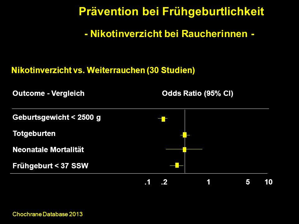 Outcome - VergleichOdds Ratio (95% CI) Geburtsgewicht < 2500 g Totgeburten Neonatale Mortalität Frühgeburt < 37 SSW.1.2 1 5 10 Chochrane Database 2013