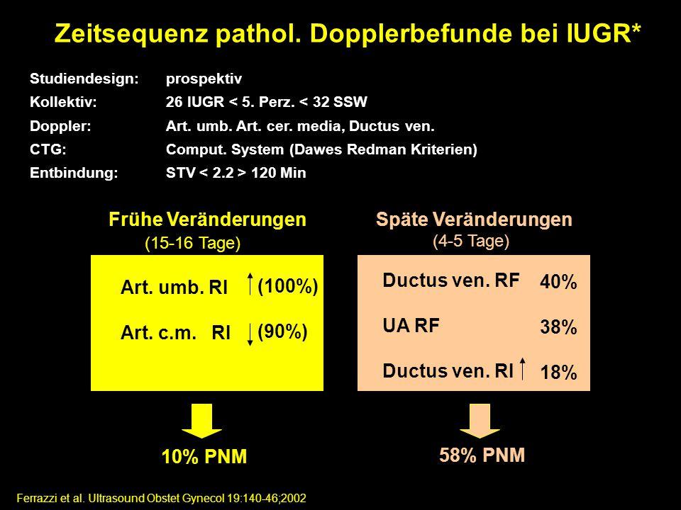 Studiendesign:prospektiv Kollektiv:26 IUGR < 5. Perz. < 32 SSW Doppler: Art. umb. Art. cer. media, Ductus ven. CTG:Comput. System (Dawes Redman Kriter