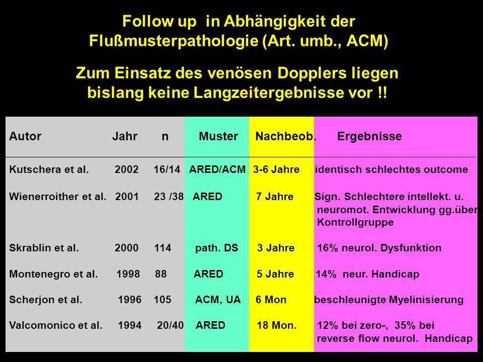 Follow up in Abhängigkeit der Flußmusterpathologie (Art. umb., ACM) Zum Einsatz des venösen Dopplers liegen bislang keine Langzeitergebnisse vor !!