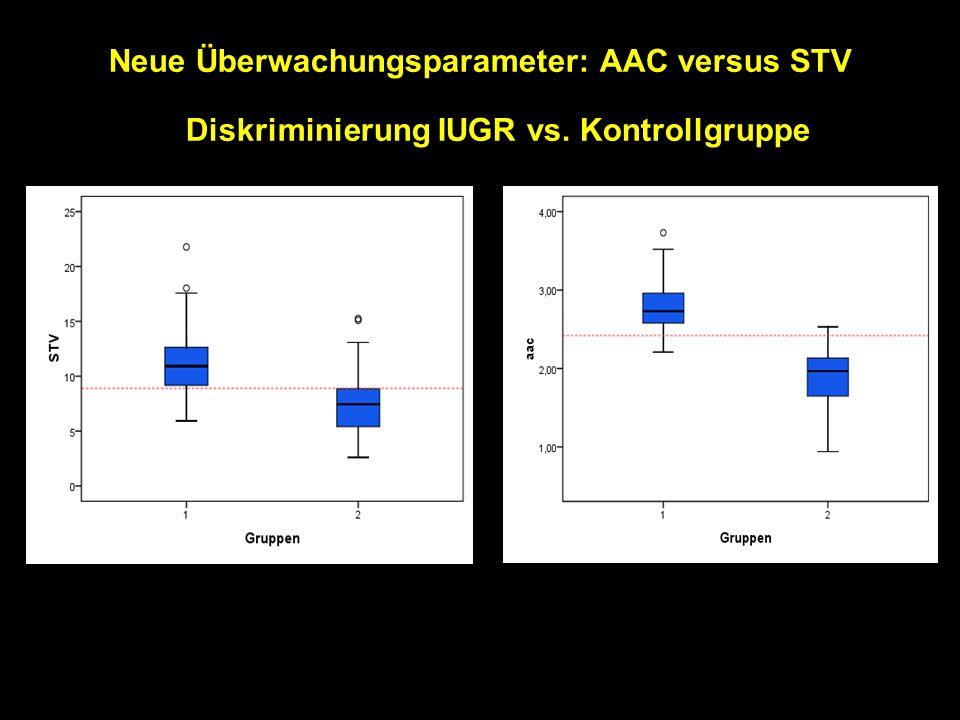 Neue Überwachungsparameter: AAC versus STV Diskriminierung IUGR vs. Kontrollgruppe