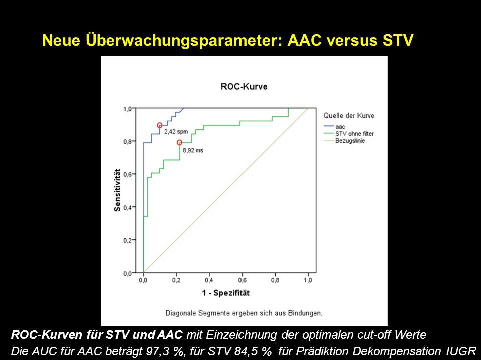 ROC-Kurven für STV und AAC mit Einzeichnung der optimalen cut-off Werte Die AUC für AAC beträgt 97,3 %, für STV 84,5 % für Prädiktion Dekompensation I