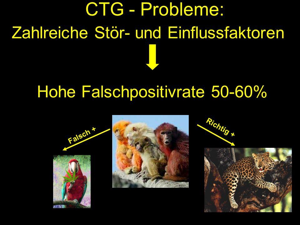 Zahlreiche Stör- und Einflussfaktoren Hohe Falschpositivrate 50-60% Falsch + Richtig + CTG - Probleme: