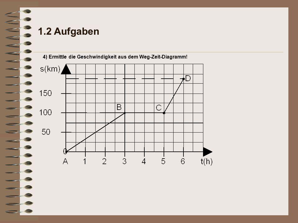 1.2 Aufgaben 4) Ermittle die Geschwindigkeit aus dem Weg-Zeit-Diagramm!