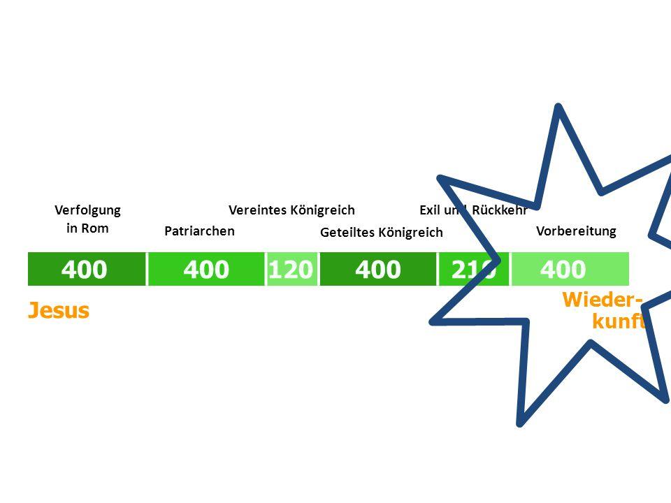 400120400400210 400120400400210400 Vorbereitung auf den Messias Hebraismus – Jüdische Kultur Hellenismus – Römische Kultur 400 Vorbereitung auf die Wiederkunft Neuer Hebraismus Neuer Hellenismus
