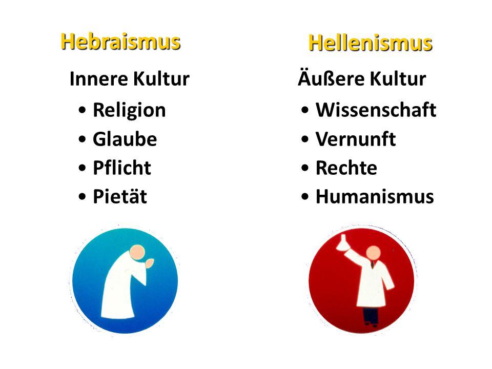 Hebraismus Hellenismus Innere KulturÄußere Kultur Religion Glaube Pflicht Pietät Wissenschaft Vernunft Rechte Humanismus