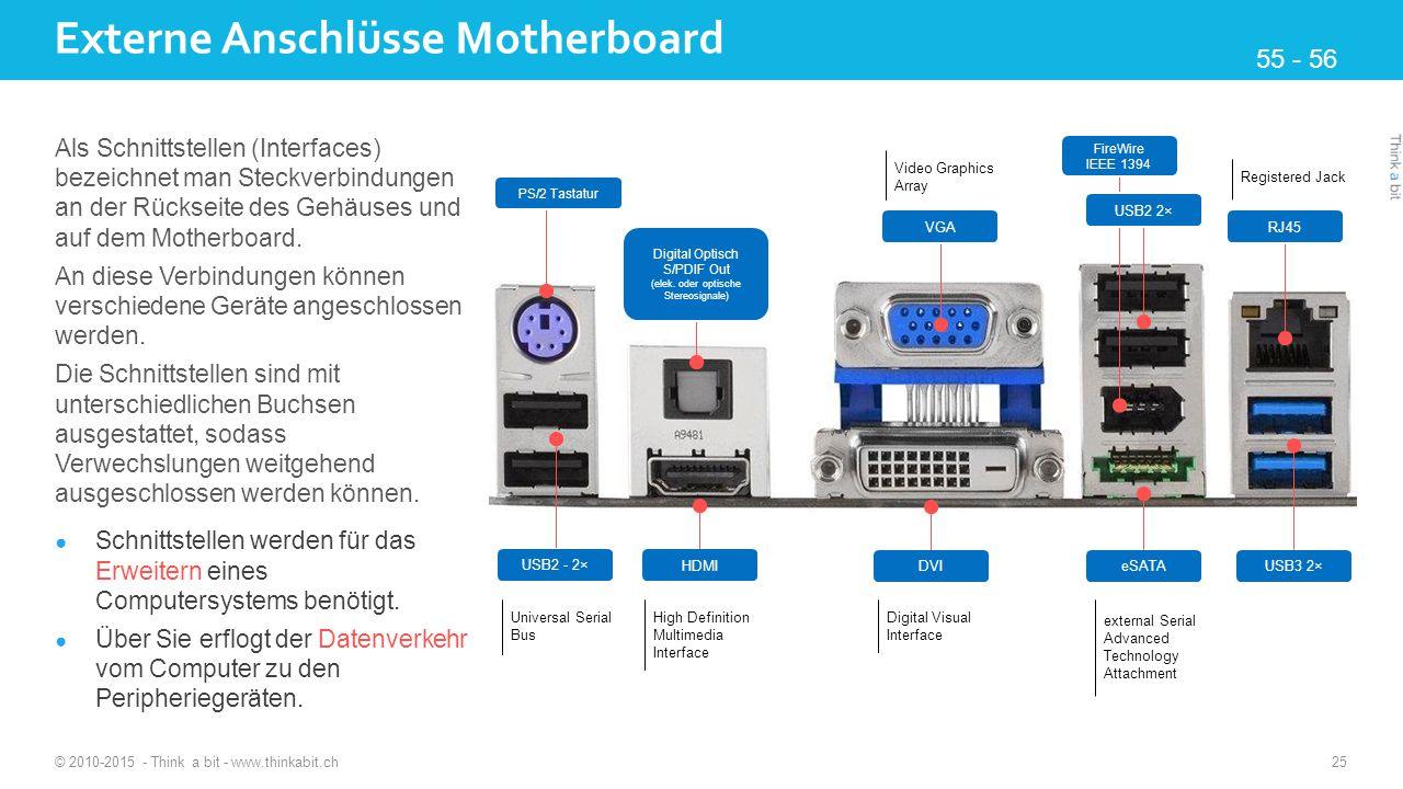 Externe Anschlüsse Motherboard Als Schnittstellen (Interfaces) bezeichnet man Steckverbindungen an der Rückseite des Gehäuses und auf dem Motherboard.