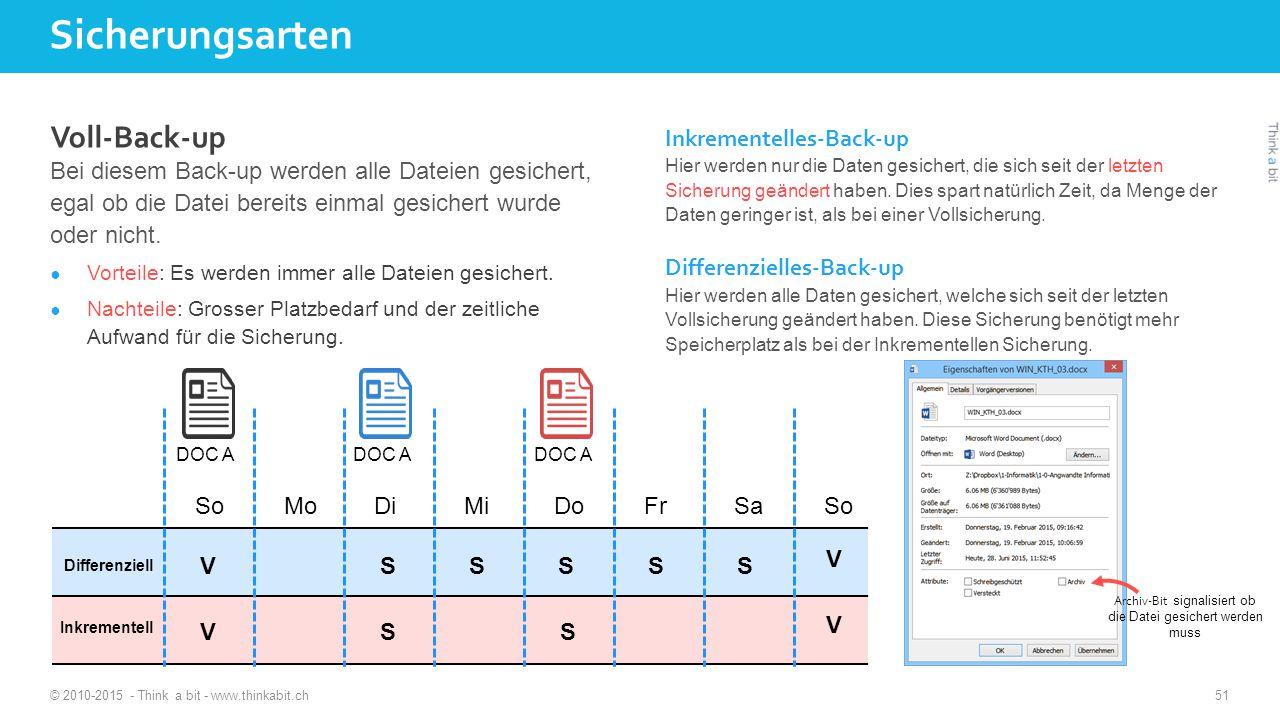 Sicherungsarten Voll-Back-up Bei diesem Back-up werden alle Dateien gesichert, egal ob die Datei bereits einmal gesichert wurde oder nicht.