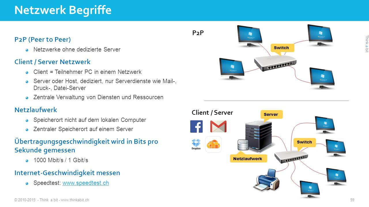 Netzwerk Begriffe P2P (Peer to Peer) ◕ Netzwerke ohne dedizierte Server Client / Server Netzwerk ◕ Client = Teilnehmer PC in einem Netzwerk ◕ Server oder Host, dediziert, nur Serverdienste wie Mail-, Druck-, Datei-Server ◕ Zentrale Verwaltung von Diensten und Ressourcen Netzlaufwerk ◕ Speicherort nicht auf dem lokalen Computer ◕ Zentraler Speicherort auf einem Server Übertragungsgeschwindigkeit wird in Bits pro Sekunde gemessen ◕ 1000 Mbit/s / 1 Gbit/s Internet-Geschwindigkeit messen ◕ Speedtest: www.speedtest.chwww.speedtest.ch © 2010-2015 - Think a bit - www.thinkabit.ch 59 P2P Client / Server Switch Server Netzlaufwerk