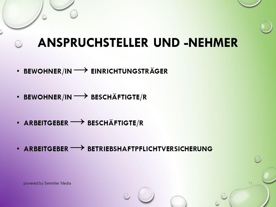 ANSPRUCHSTELLER UND -NEHMER BEWOHNER/IN → EINRICHTUNGSTRÄGER BEWOHNER/IN → BESCHÄFTIGTE/R ARBEITGEBER → BESCHÄFTIGTE/R ARBEITGEBER → BETRIEBSHAFTPFLIC