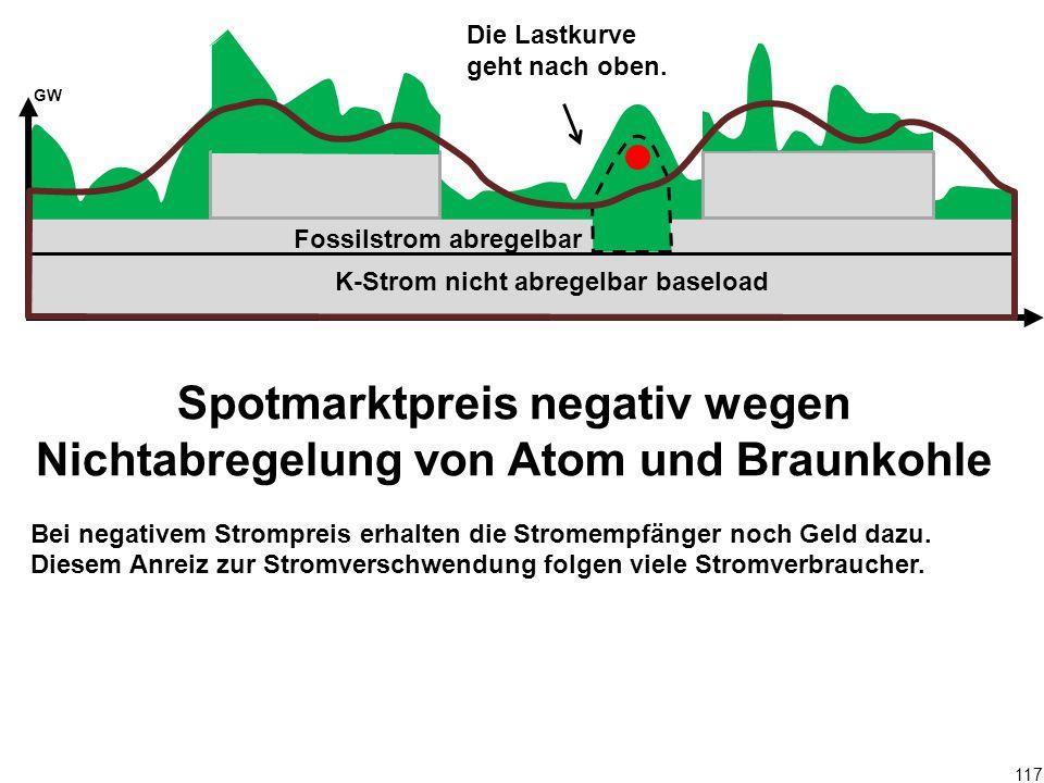 117 GW Fossilstrom abregelbar Spotmarktpreis negativ wegen Nichtabregelung von Atom und Braunkohle Bei negativem Strompreis erhalten die Stromempfänge