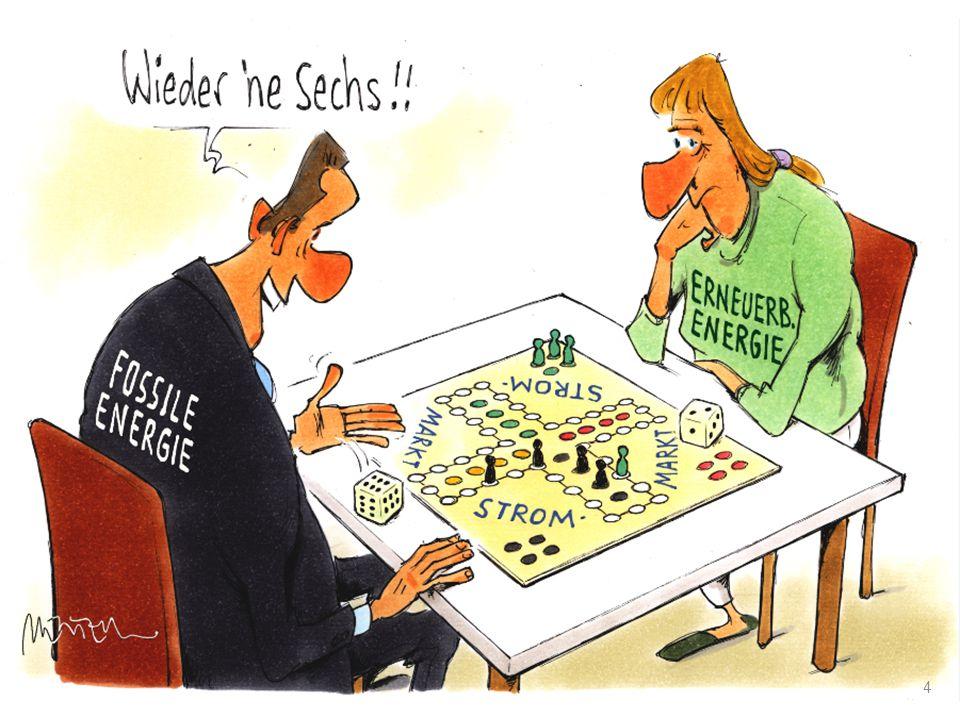 35 0 4 8 12 16 20 24 4 8 12 16 20 24 Zukunft Steinkohle Gaskraftwerke Spotmarkt