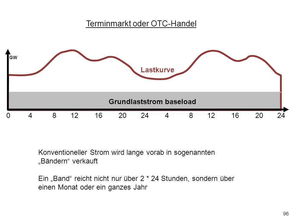 """96 0 4 8 12 16 20 24 4 8 12 16 20 24 GW Grundlaststrom baseload Terminmarkt oder OTC-Handel Konventioneller Strom wird lange vorab in sogenannten """"Bän"""