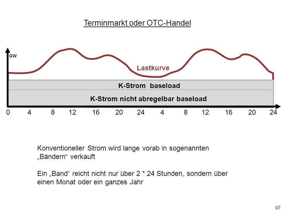 97 0 4 8 12 16 20 24 4 8 12 16 20 24 GW K-Strom baseload K-Strom nicht abregelbar baseload Terminmarkt oder OTC-Handel Konventioneller Strom wird lang