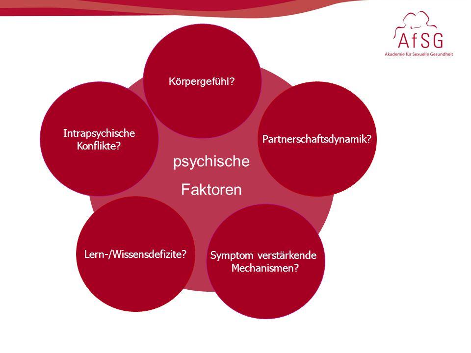 psychische Faktoren Intrapsychische Konflikte? Körpergefühl? Partnerschaftsdynamik? Lern-/Wissensdefizite? Symptom verstärkende Mechanismen?