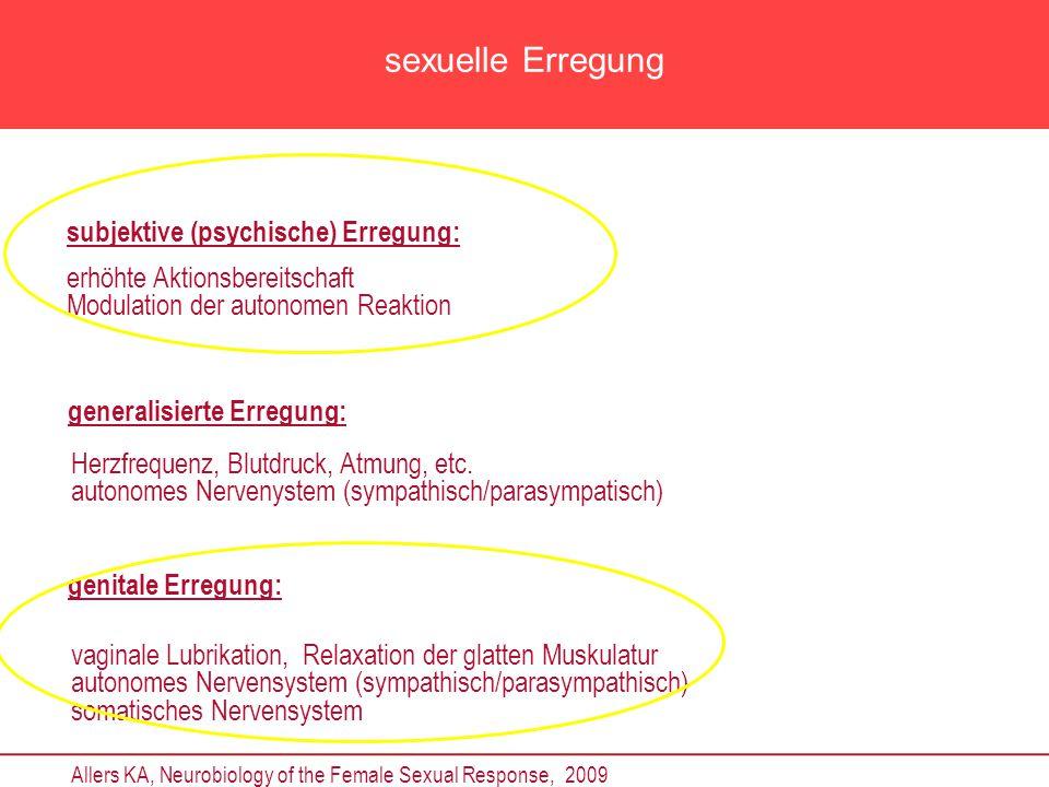 sexuelle Erregung genitale Erregung: generalisierte Erregung: Allers KA, Neurobiology of the Female Sexual Response, 2009 subjektive (psychische) Erre