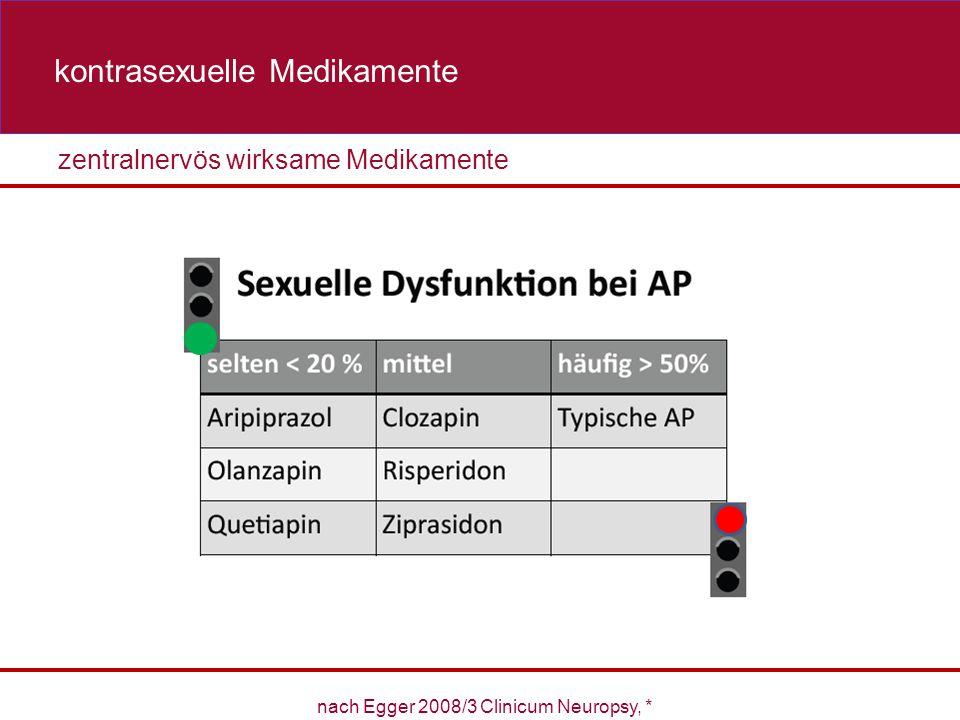 zentralnervös wirksame Medikamente Medikamente mit folgender Wirkung kontrasexuelle Medikamente nach Egger 2008/3 Clinicum Neuropsy, *