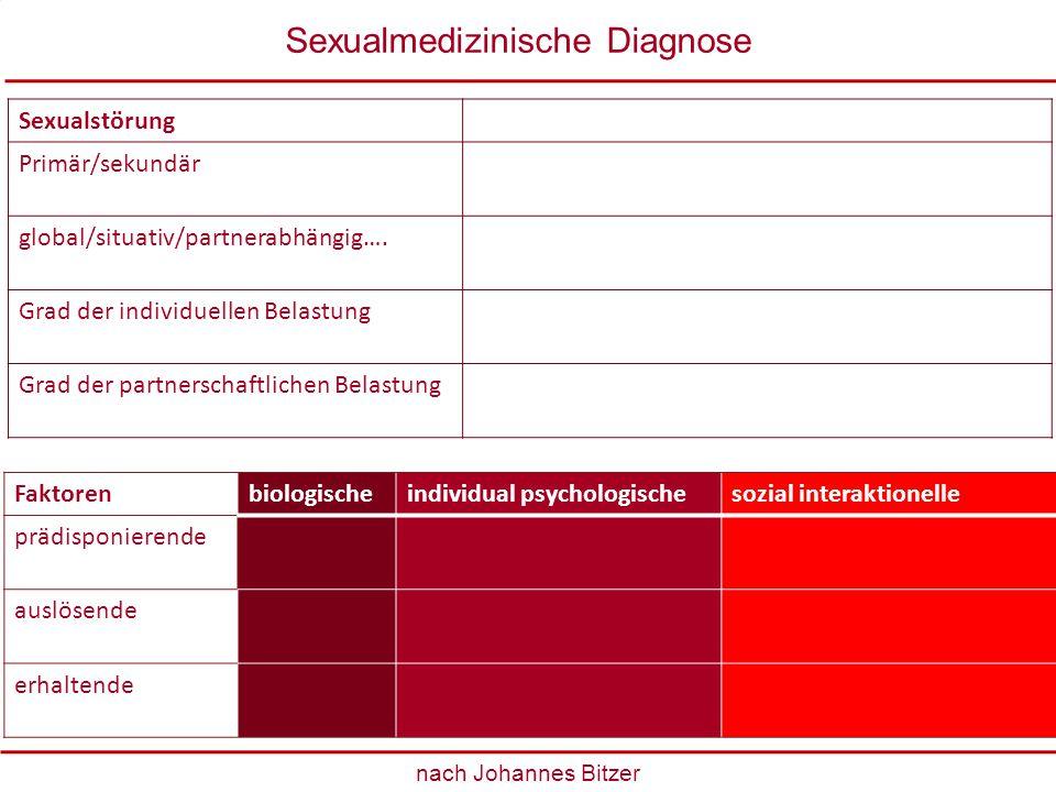 Sexualmedizinische Diagnose Faktorenbiologischeindividual psychologischesozial interaktionelle prädisponierende auslösende erhaltende Sexualstörung Pr