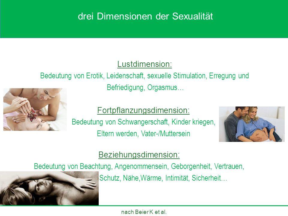 Lustdimension: Bedeutung von Erotik, Leidenschaft, sexuelle Stimulation, Erregung und Befriedigung, Orgasmus… Fortpflanzungsdimension: Bedeutung von S