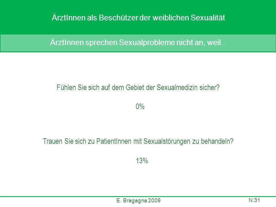 Situation der ÄrztInnen VOR sexualmed. Grundausbildung E. Bragagna 2009 Trauen Sie sich zu PatientInnen mit Sexualstörungen zu behandeln? Fühlen Sie s