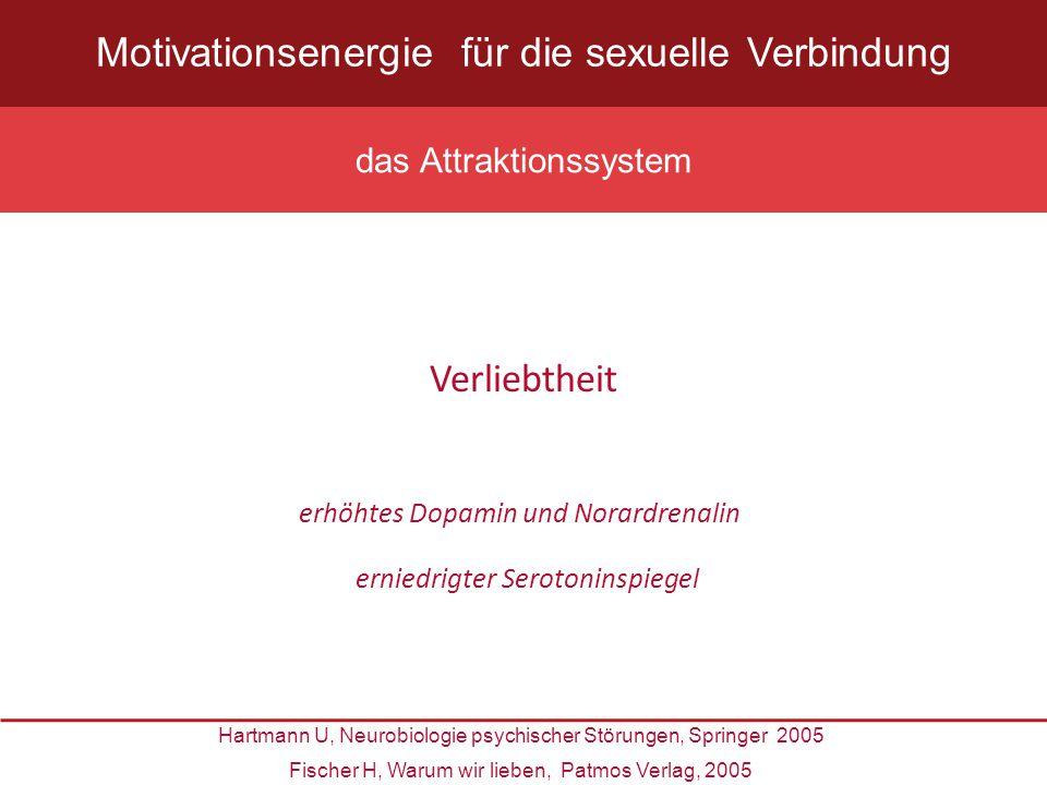 Abbildungen aus weiblich, sinnlich, lustvoll, Bragagna/Prohaska 2010 Steuerung des Sexualverhaltens