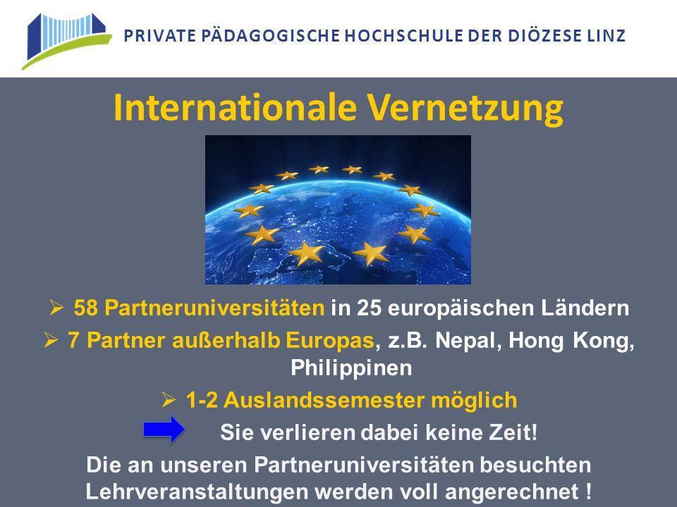 PRIVATE PÄDAGOGISCHE HOCHSCHULE DER DIÖZESE LINZ Internationale Vernetzung  58 Partneruniversitäten in 25 europäischen Ländern  7 Partner außerhalb