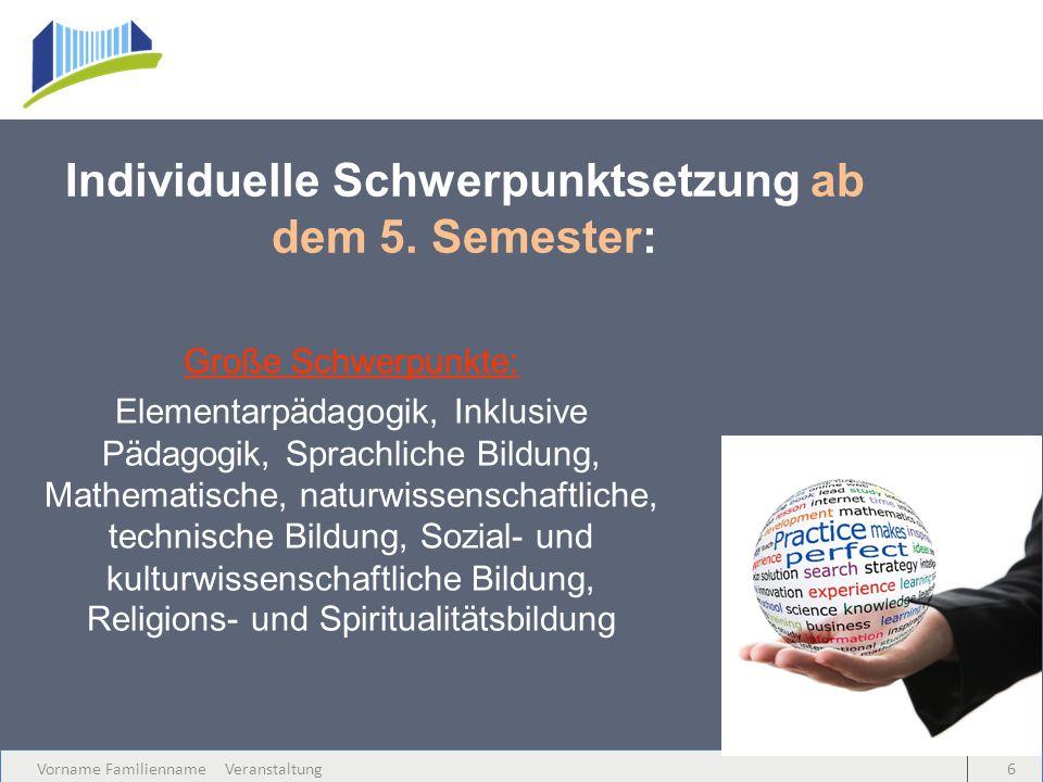 Vorname Familienname Veranstaltung6 Große Schwerpunkte: Elementarpädagogik, Inklusive Pädagogik, Sprachliche Bildung, Mathematische, naturwissenschaft