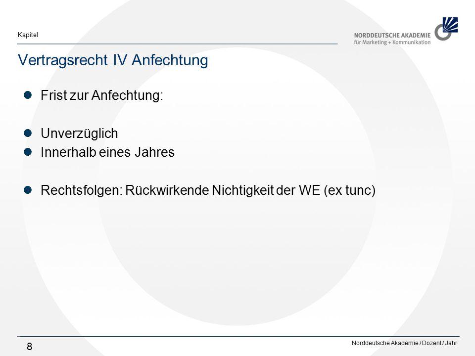 Norddeutsche Akademie / Dozent / Jahr Kapitel 8 Vertragsrecht IV Anfechtung Frist zur Anfechtung: Unverzüglich Innerhalb eines Jahres Rechtsfolgen: Rü