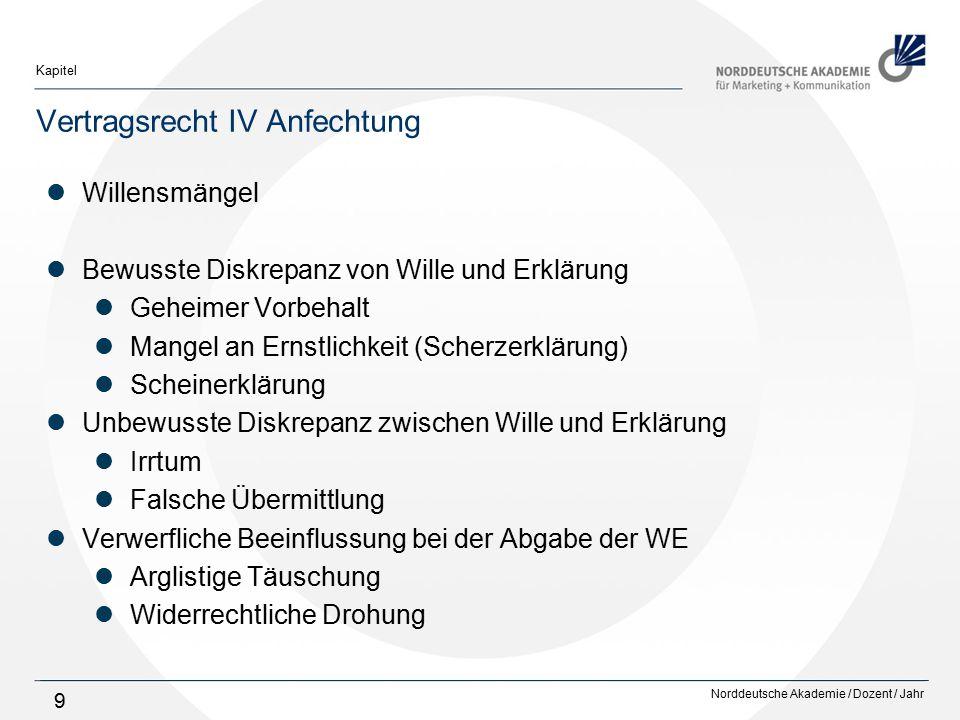 Norddeutsche Akademie / Dozent / Jahr Kapitel 9 Vertragsrecht IV Anfechtung Willensmängel Bewusste Diskrepanz von Wille und Erklärung Geheimer Vorbeha