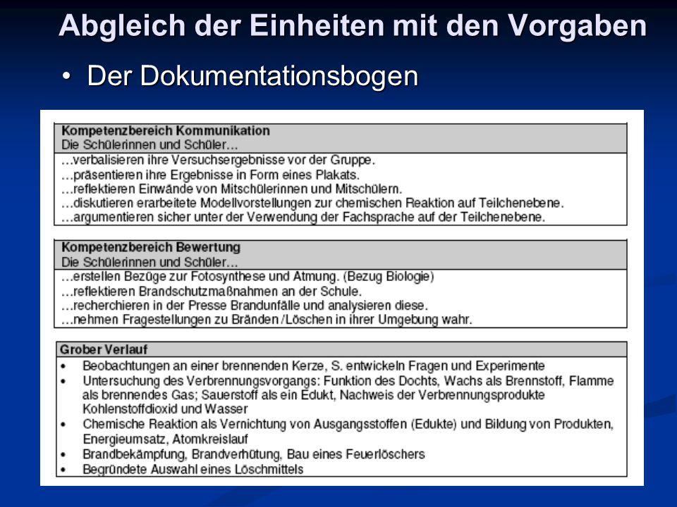 Abgleich der Einheiten mit den Vorgaben Der DokumentationsbogenDer Dokumentationsbogen