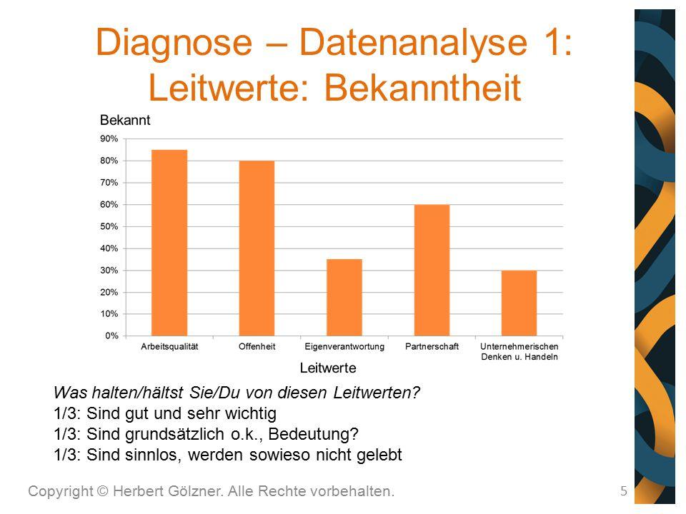 Diagnose – Datenanalyse 1: Leitwerte: Bekanntheit Copyright © Herbert Gölzner. Alle Rechte vorbehalten. 5 Was halten/hältst Sie/Du von diesen Leitwert