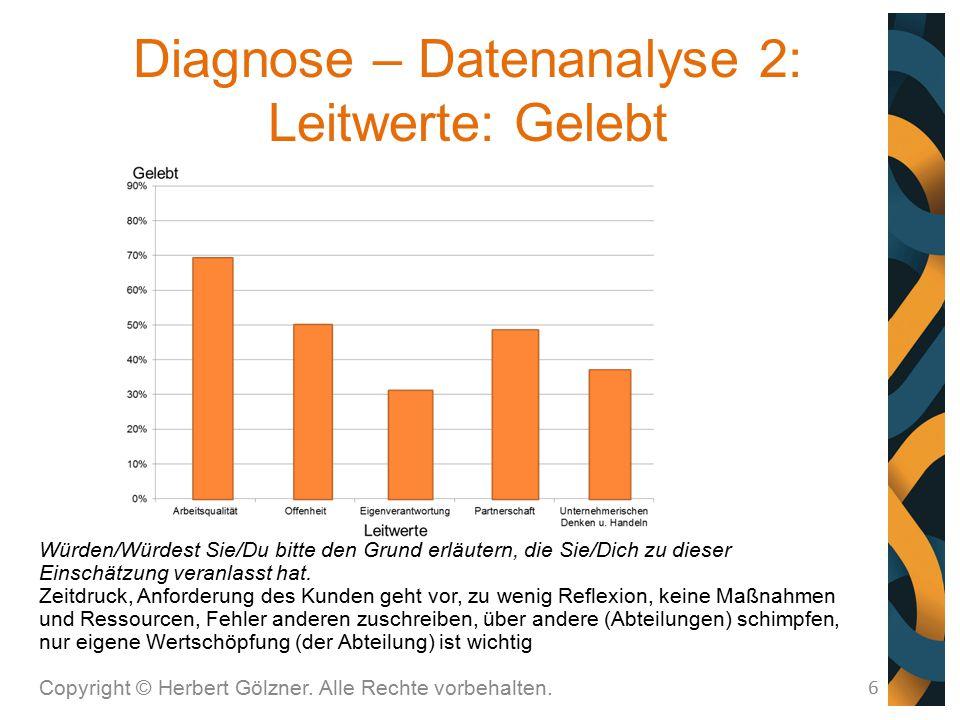 Diagnose – Datenanalyse 2: Leitwerte: Gelebt Copyright © Herbert Gölzner. Alle Rechte vorbehalten. 6 Würden/Würdest Sie/Du bitte den Grund erläutern,