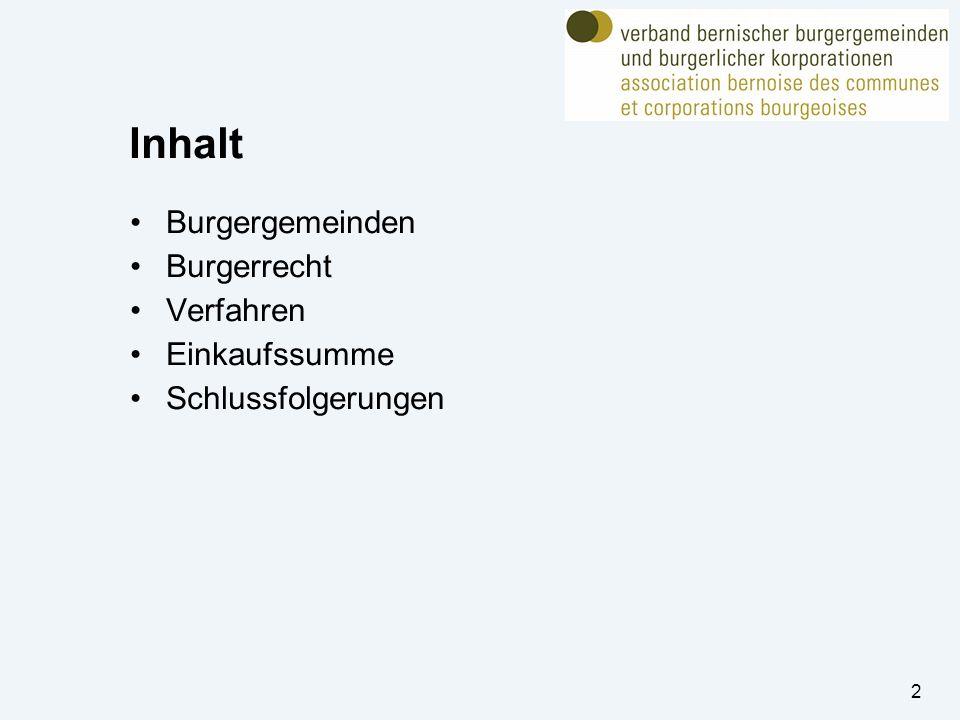 Inhalt Burgergemeinden Burgerrecht Verfahren Einkaufssumme Schlussfolgerungen 2
