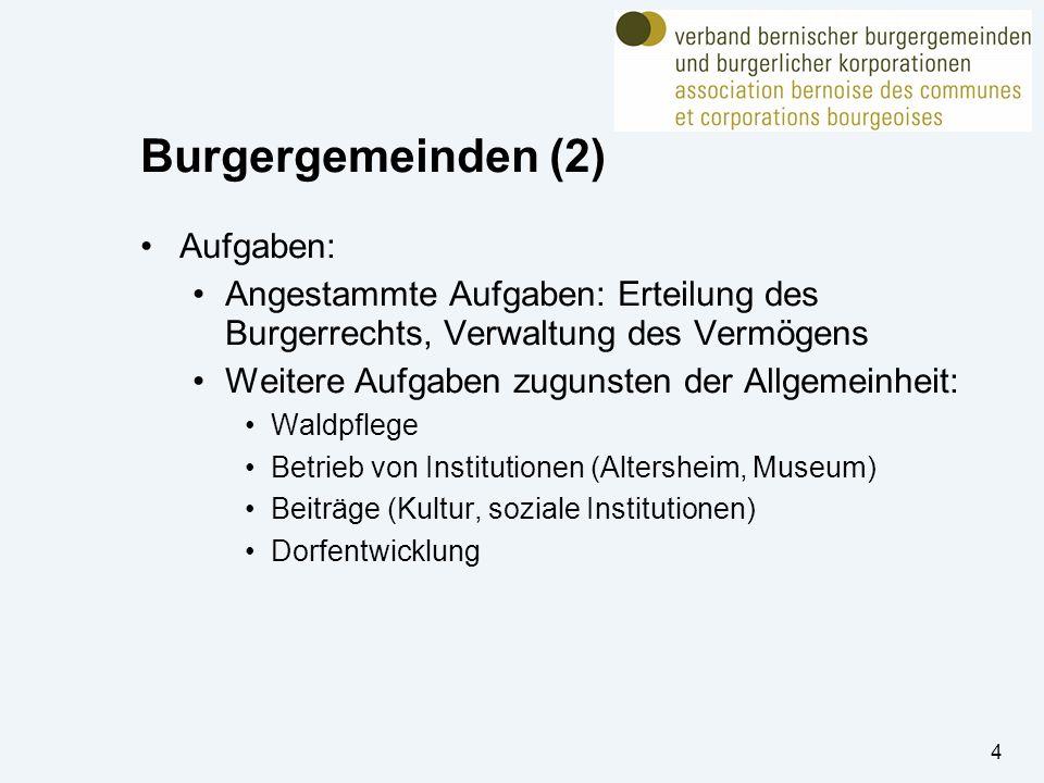 Burgergemeinden (2) Aufgaben: Angestammte Aufgaben: Erteilung des Burgerrechts, Verwaltung des Vermögens Weitere Aufgaben zugunsten der Allgemeinheit: