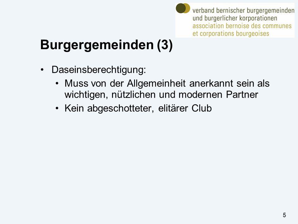 Burgergemeinden (3) Daseinsberechtigung: Muss von der Allgemeinheit anerkannt sein als wichtigen, nützlichen und modernen Partner Kein abgeschotteter, elitärer Club 5