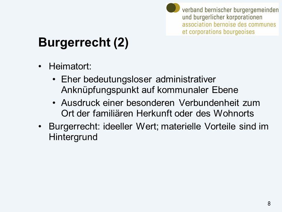 Burgerrecht (2) Heimatort: Eher bedeutungsloser administrativer Anknüpfungspunkt auf kommunaler Ebene Ausdruck einer besonderen Verbundenheit zum Ort