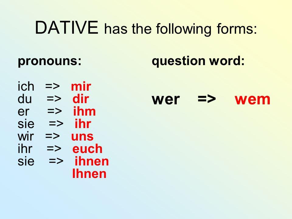 DATIVE has the following forms: pronouns: ich => mir du => dir er => ihm sie => ihr wir => uns ihr => euch sie => ihnen Ihnen question word: wer => we