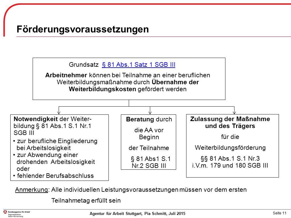 Seite 11 Agentur für Arbeit Stuttgart, Pia Schmitt, Juli 2015 Grundsatz § 81 Abs.1 Satz 1 SGB III§ 81 Abs.1 Satz 1 SGB III Arbeitnehmer können bei Tei