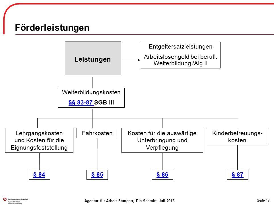 Seite 17 Förderleistungen Agentur für Arbeit Stuttgart, Pia Schmitt, Juli 2015 Entgeltersatzleistungen Arbeitslosengeld bei berufl. Weiterbildung /Alg