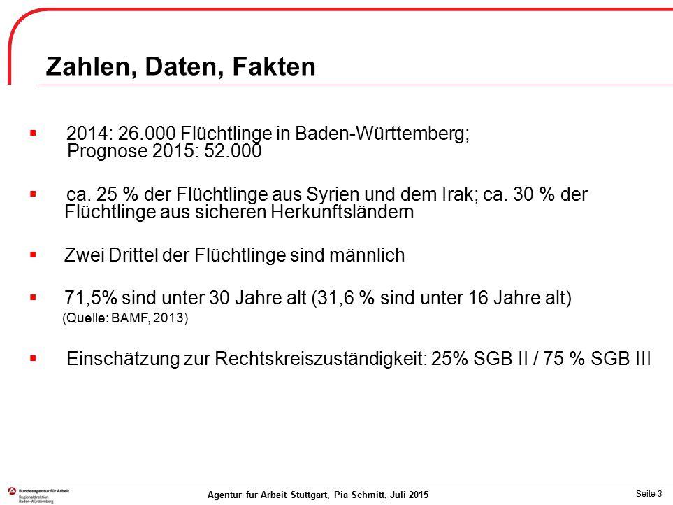 Seite 3 Agentur für Arbeit Stuttgart, Pia Schmitt, Juli 2015  2014: 26.000 Flüchtlinge in Baden-Württemberg; Prognose 2015: 52.000  ca. 25 % der Flü