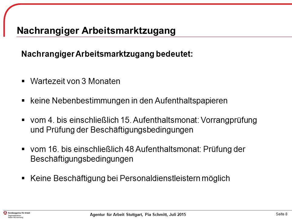Seite 8 Agentur für Arbeit Stuttgart, Pia Schmitt, Juli 2015 Nachrangiger Arbeitsmarktzugang bedeutet:  Wartezeit von 3 Monaten  keine Nebenbestimmu