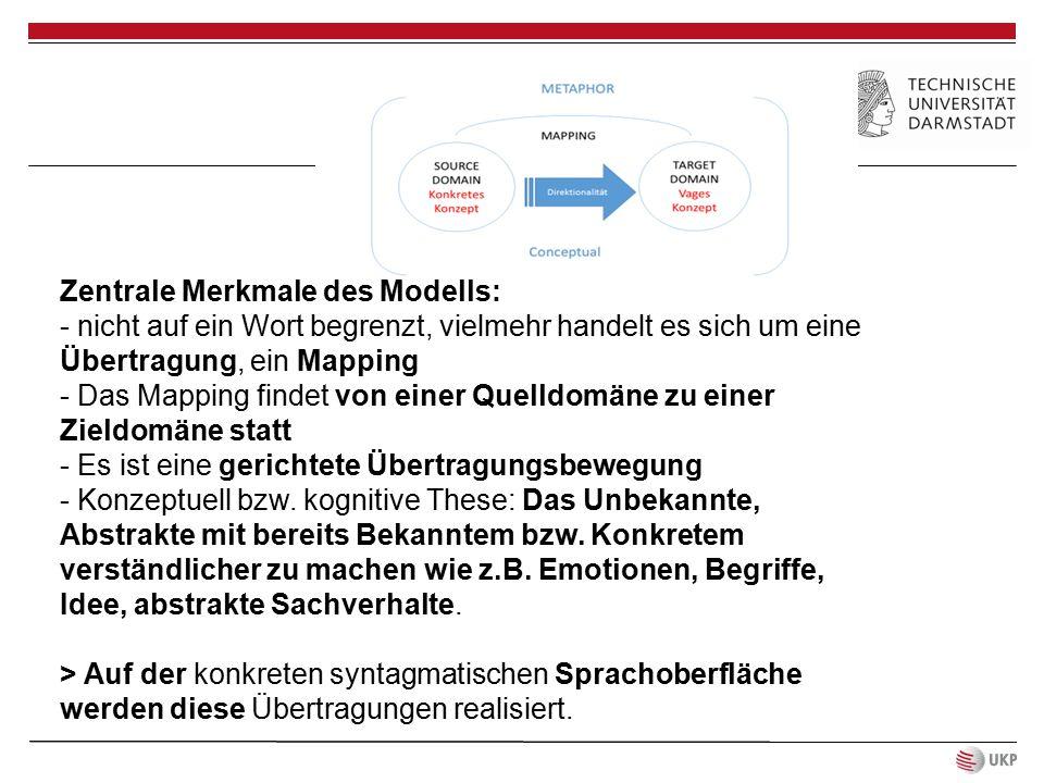 Zentrale Merkmale des Modells: - nicht auf ein Wort begrenzt, vielmehr handelt es sich um eine Übertragung, ein Mapping - Das Mapping findet von einer