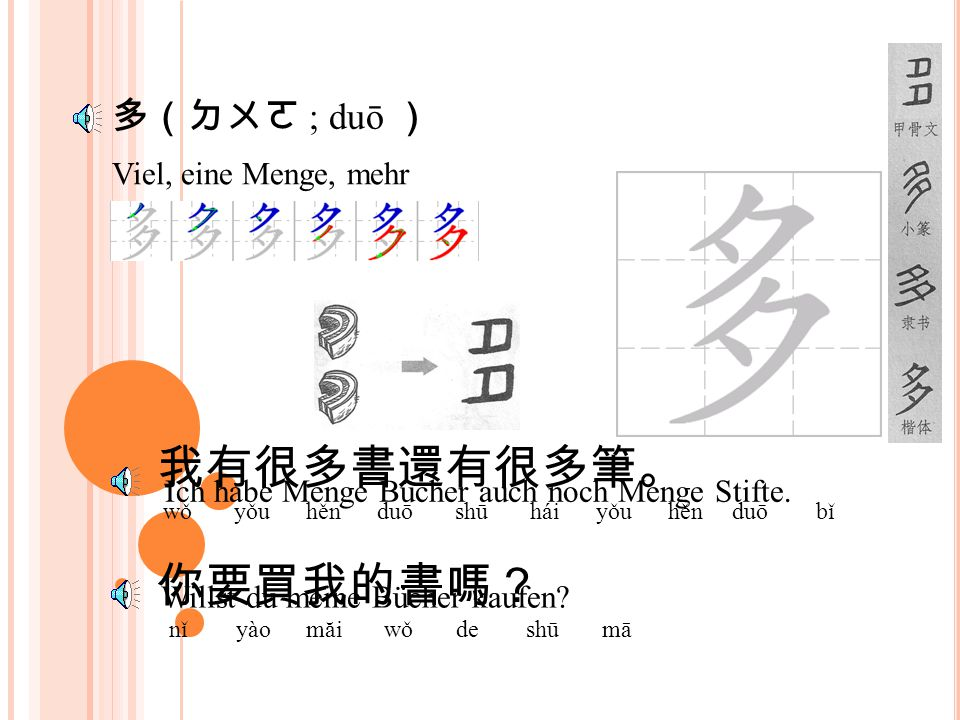 多(ㄉㄨㄛ ; duō ) Viel, eine Menge, mehr 我有很多書還有很多筆。 wǒ yǒu hěn duō shū hái yǒu hěn duō bǐ 你要買我的書嗎? nǐ yào măi wǒ de shū mā Ich habe Menge Bücher auch noch Menge Stifte.