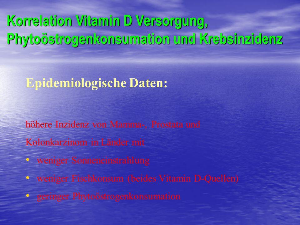 Korrelation Vitamin D Versorgung, Phytoöstrogenkonsumation und Krebsinzidenz Epidemiologische Daten: höhere Inzidenz von Mamma-, Prostata und Kolonkar